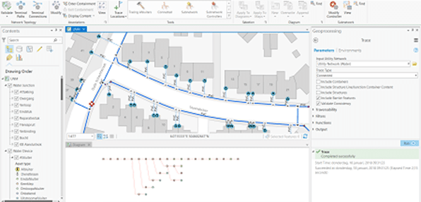 ArcGIS Utility Network Management-extensie